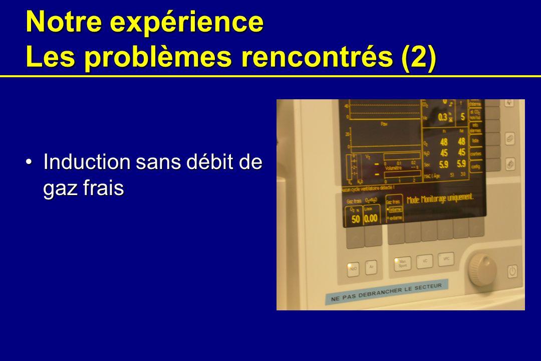 Notre expérience Les problèmes rencontrés (2) Induction sans débit de gaz fraisInduction sans débit de gaz frais
