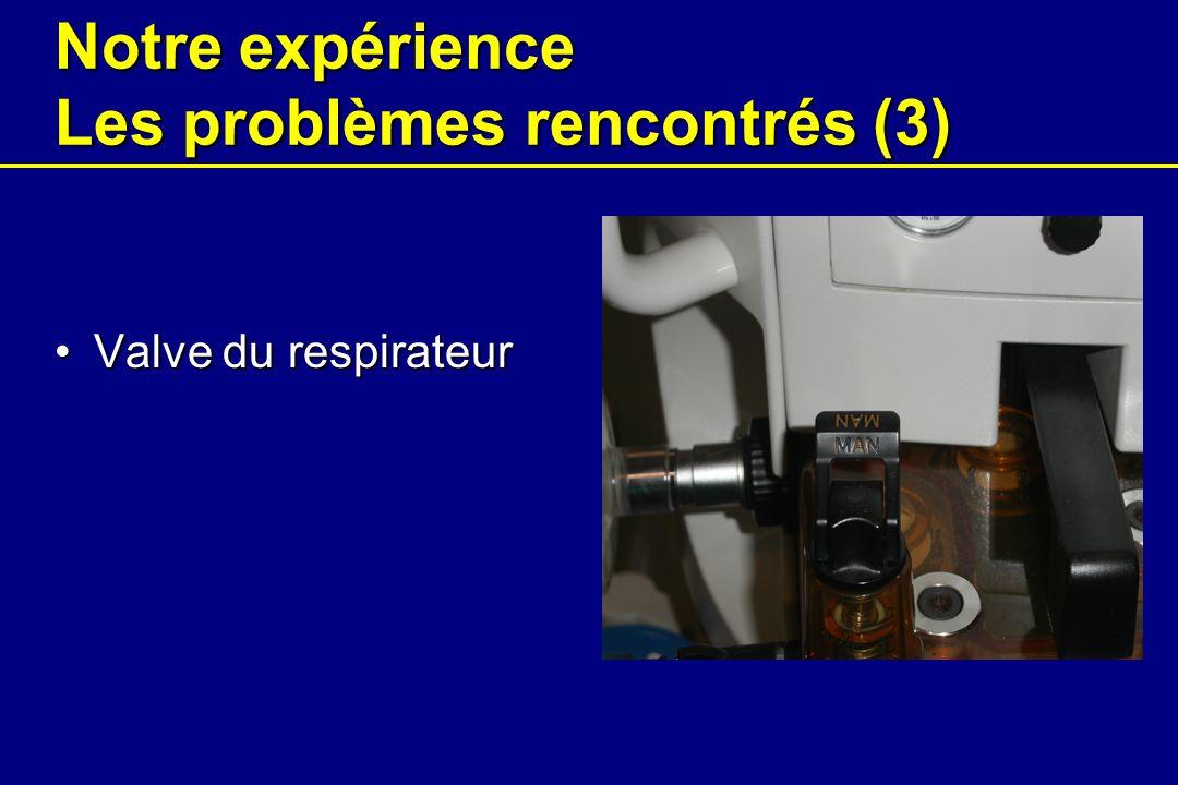 Notre expérience Les problèmes rencontrés (3) Valve du respirateurValve du respirateur