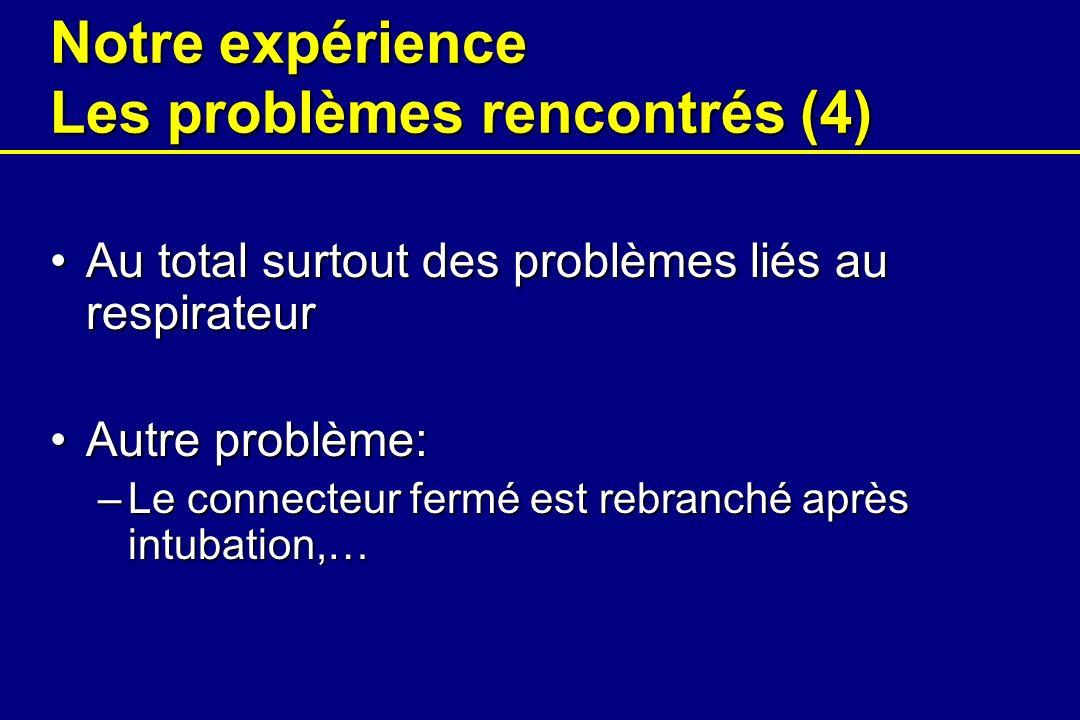 Notre expérience Les problèmes rencontrés (4) Au total surtout des problèmes liés au respirateurAu total surtout des problèmes liés au respirateur Autre problème:Autre problème: –Le connecteur fermé est rebranché après intubation,…