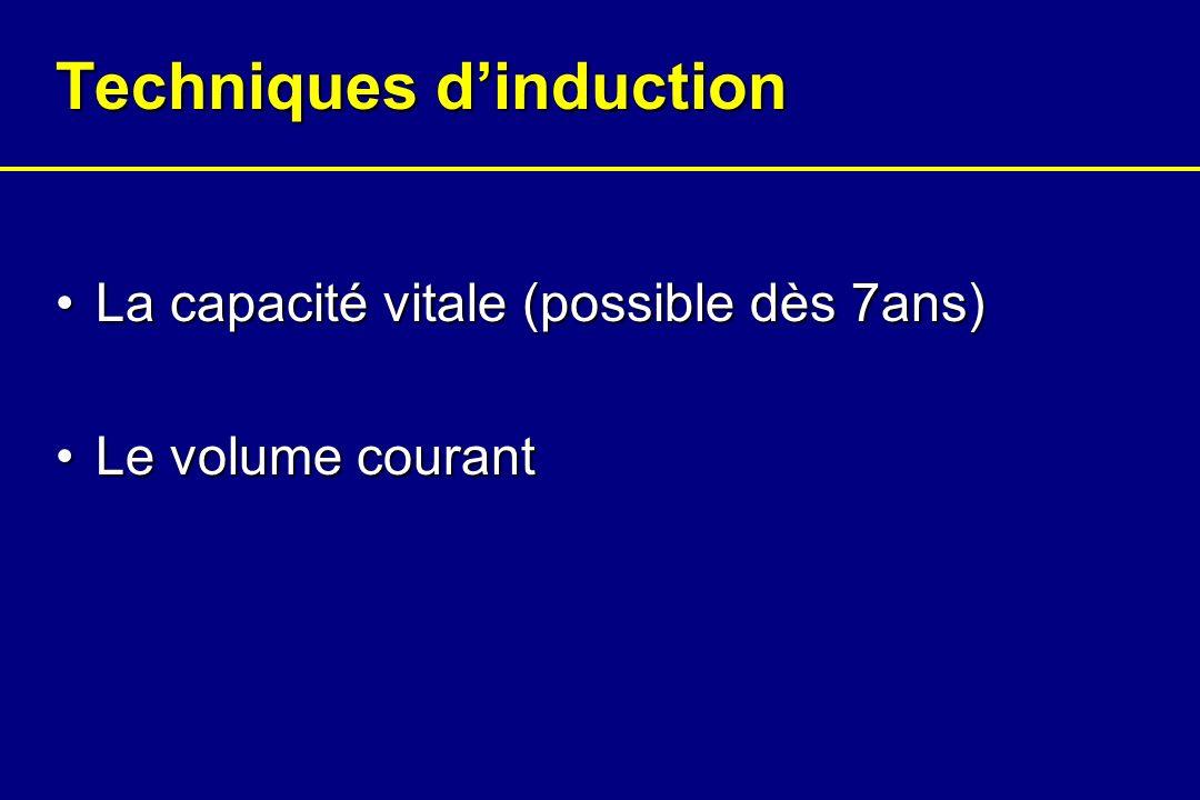 Techniques dinduction La capacité vitale (possible dès 7ans)La capacité vitale (possible dès 7ans) Le volume courantLe volume courant
