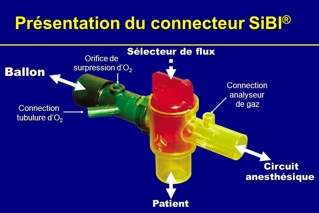 Présentation du connecteur SiBI ® Circuitanesthésique Patient Sélecteur de flux Ballon Connection analyseur de gaz Connection tubulure dO 2 Orifice de