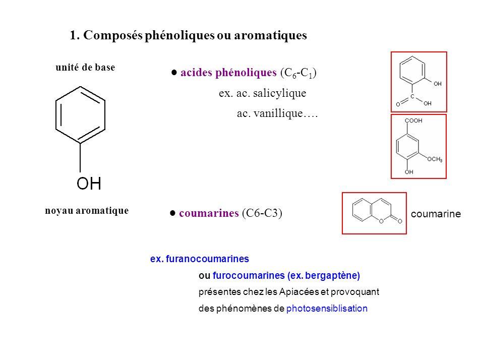 1. Composés phénoliques ou aromatiques unité de base noyau aromatique acides phénoliques (C 6 -C 1 ) ex. ac. salicylique ac. vanillique…. coumarines (