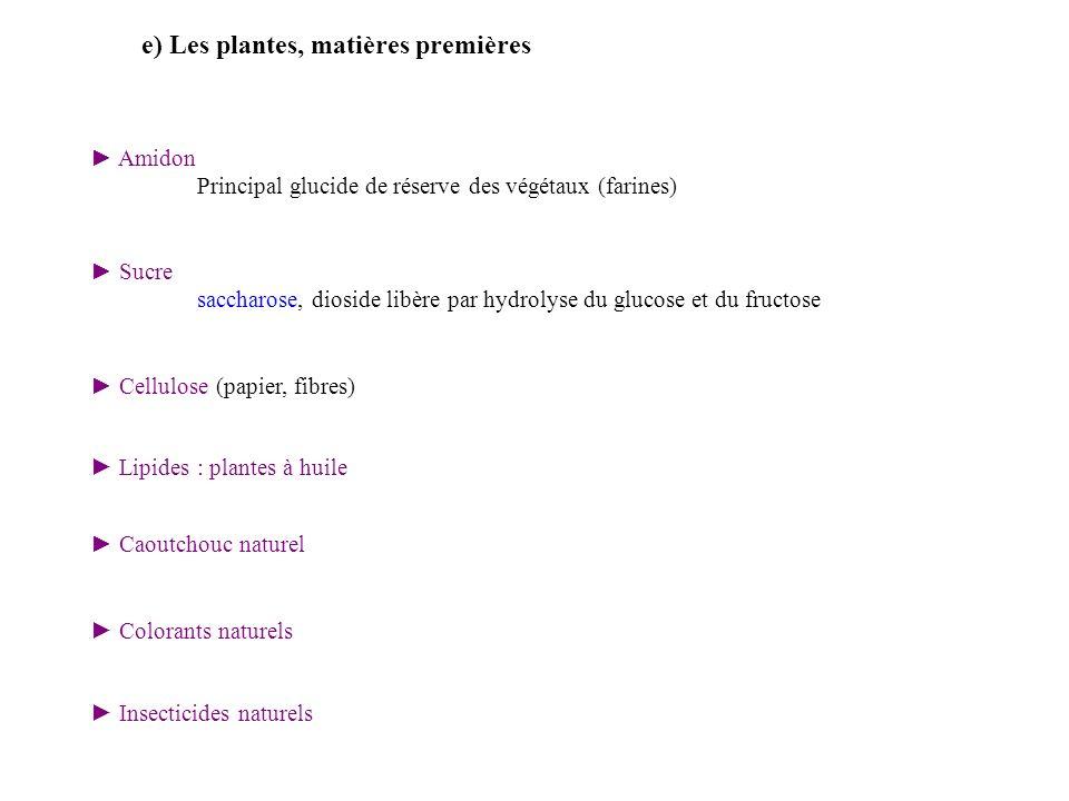 e) Les plantes, matières premières Amidon Principal glucide de réserve des végétaux (farines) Sucre saccharose, dioside libère par hydrolyse du glucos