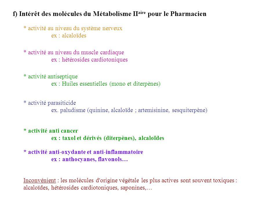 f) Intérêt des molécules du Métabolisme II aire pour le Pharmacien * activité au niveau du muscle cardiaque ex : hétérosides cardiotoniques * activité