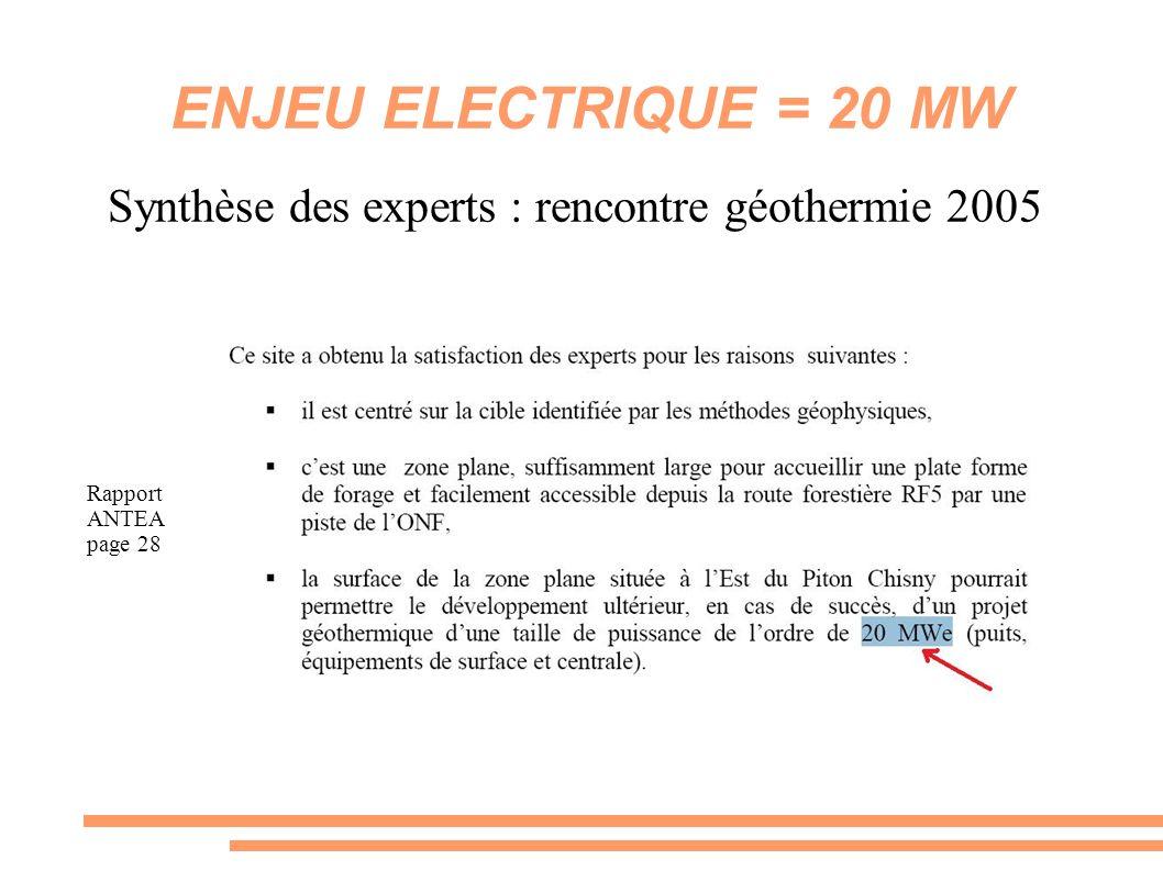 ENJEU ELECTRIQUE = 20 MW Synthèse des experts : rencontre géothermie 2005 Rapport ANTEA page 28