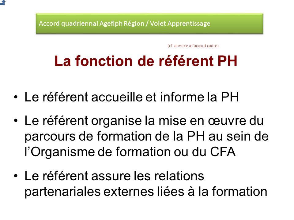, (cf. annexe à laccord cadre) Le référent accueille et informe la PH Le référent organise la mise en œuvre du parcours de formation de la PH au sein