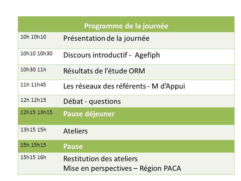 Avril 2010 Formation des référents PH Programme de la journée 10h 10h10 Présentation de la journée 10h10 10h30 Discours introductif - Agefiph 10h30 11h Résultats de létude ORM 11h 11h45 Les réseaux des référents - M dAppui 12h 12h15 Débat - questions 12h15 13h15 Pause déjeuner 13h15 15h Ateliers 15h 15h15 Pause 15h15 16h Restitution des ateliers Mise en perspectives – Région PACA