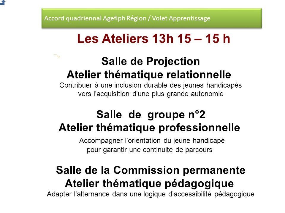 Accord quadriennal Agefiph Région / Volet Apprentissage Salle de Projection Atelier thématique relationnelle Contribuer à une inclusion durable des je