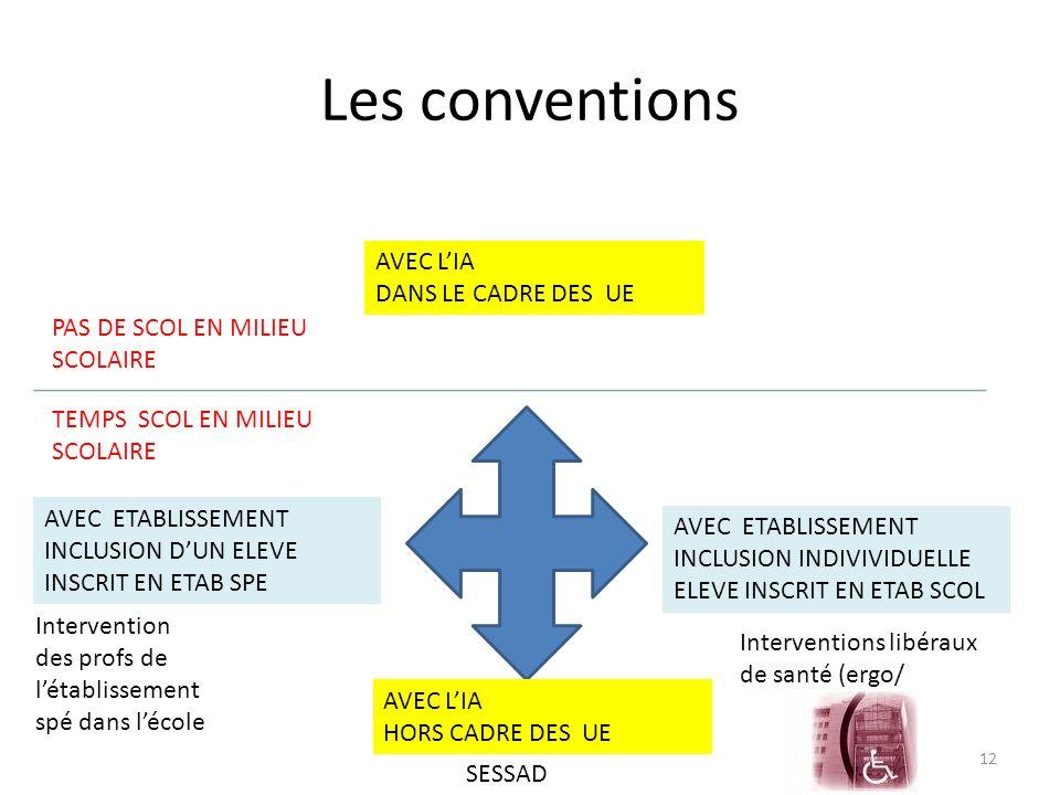 deux types de convention - IA / association gestion (IA) - Etabl.