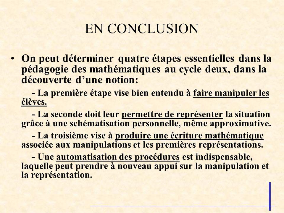 EN CONCLUSION On peut déterminer quatre étapes essentielles dans la pédagogie des mathématiques au cycle deux, dans la découverte dune notion: - La pr