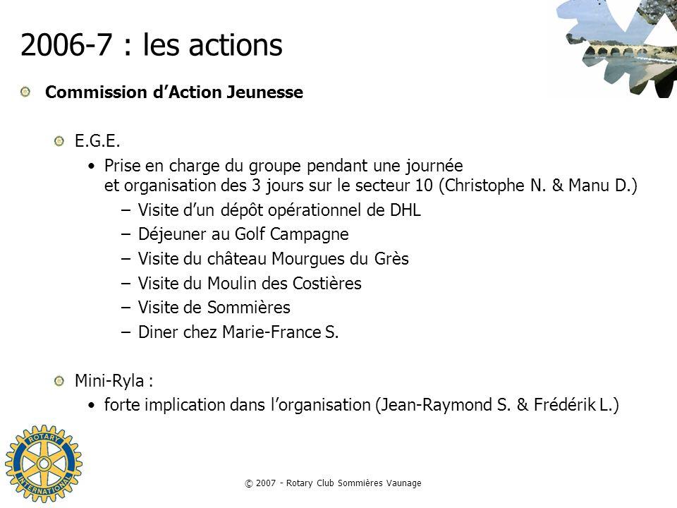 © 2007 - Rotary Club Sommières Vaunage 2006-7 : les actions Commission dAction Jeunesse E.G.E. Prise en charge du groupe pendant une journée et organi