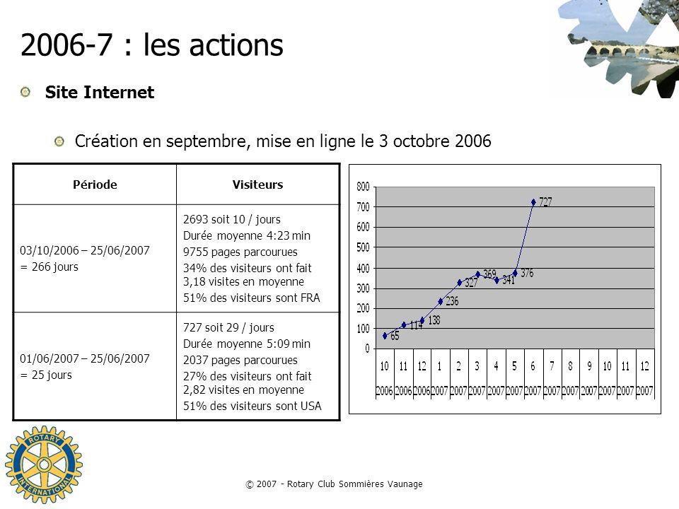 © 2007 - Rotary Club Sommières Vaunage 2006-7 : les actions Site Internet Création en septembre, mise en ligne le 3 octobre 2006 PériodeVisiteurs 03/1