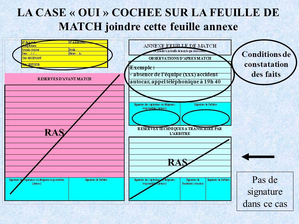 LA CASE « OUI » COCHEE SUR LA FEUILLE DE MATCH joindre cette feuille annexe Exemple : - absence de léquipe (xxx) accident autocar, appel téléphonique