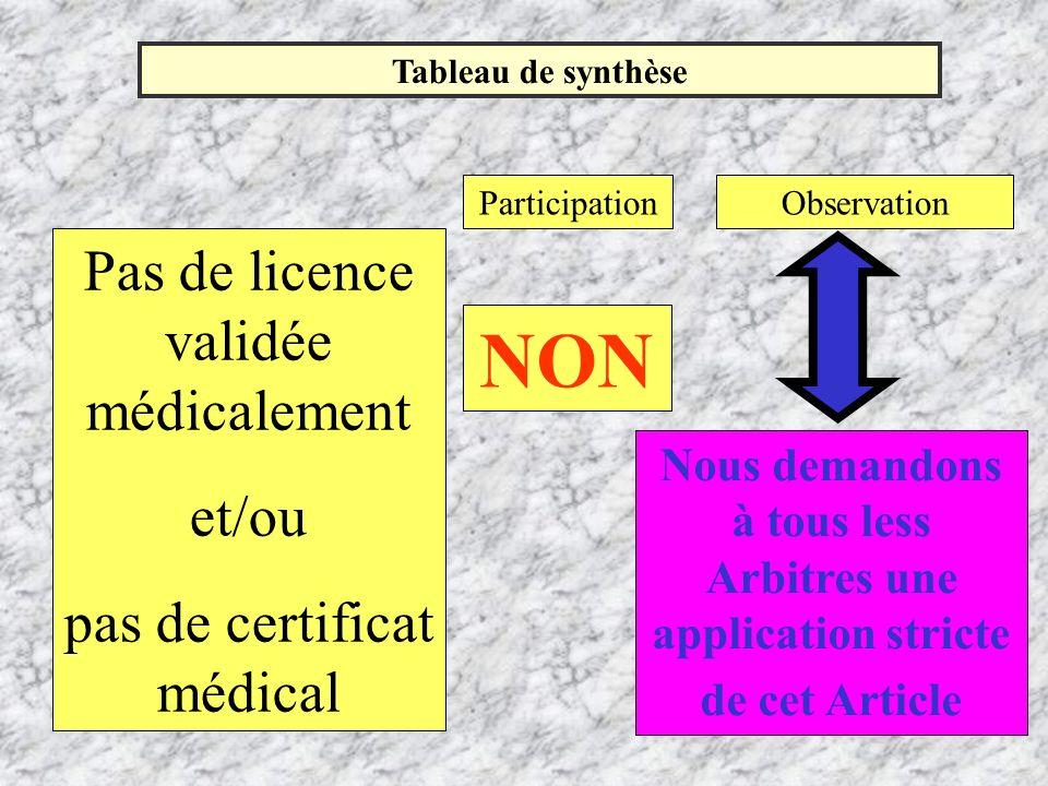 Tableau de synthèse ParticipationObservation Pas de licence validée médicalement et/ou pas de certificat médical NON Nous demandons à tous less Arbitr