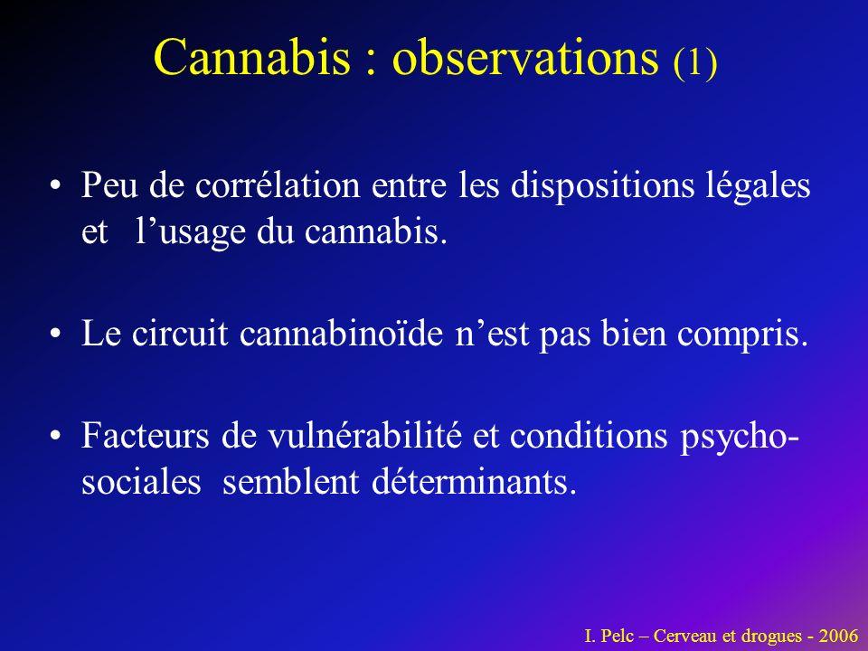 Cannabis : observations (1) Peu de corrélation entre les dispositions légales et lusage du cannabis.