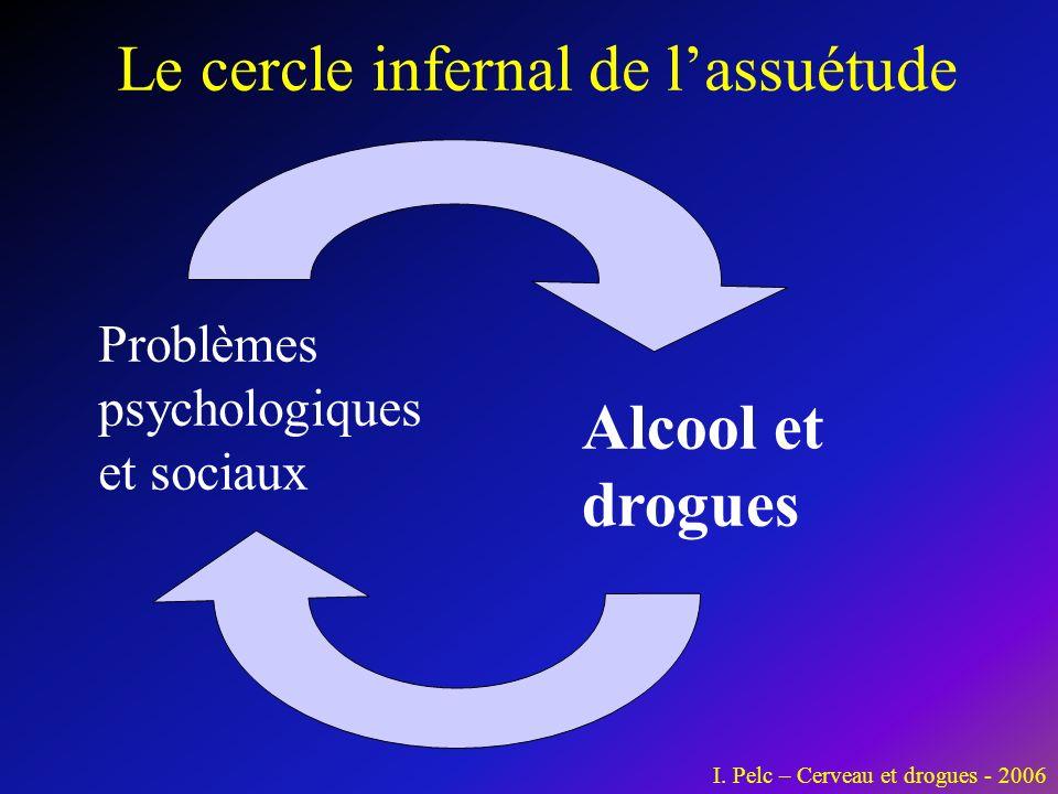 Problèmes psychologiques et sociaux Alcool et drogues Le cercle infernal de lassuétude I.
