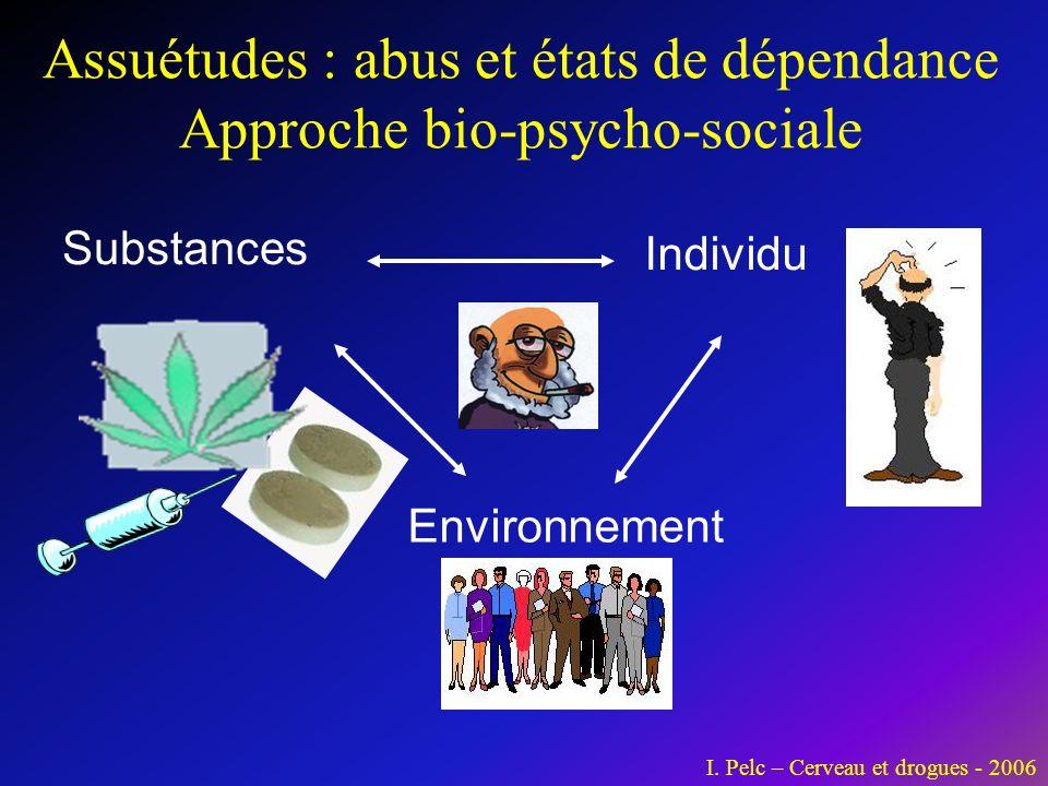 Assuétudes : abus et états de dépendance Approche bio-psycho-sociale Substances Individu Environnement I.