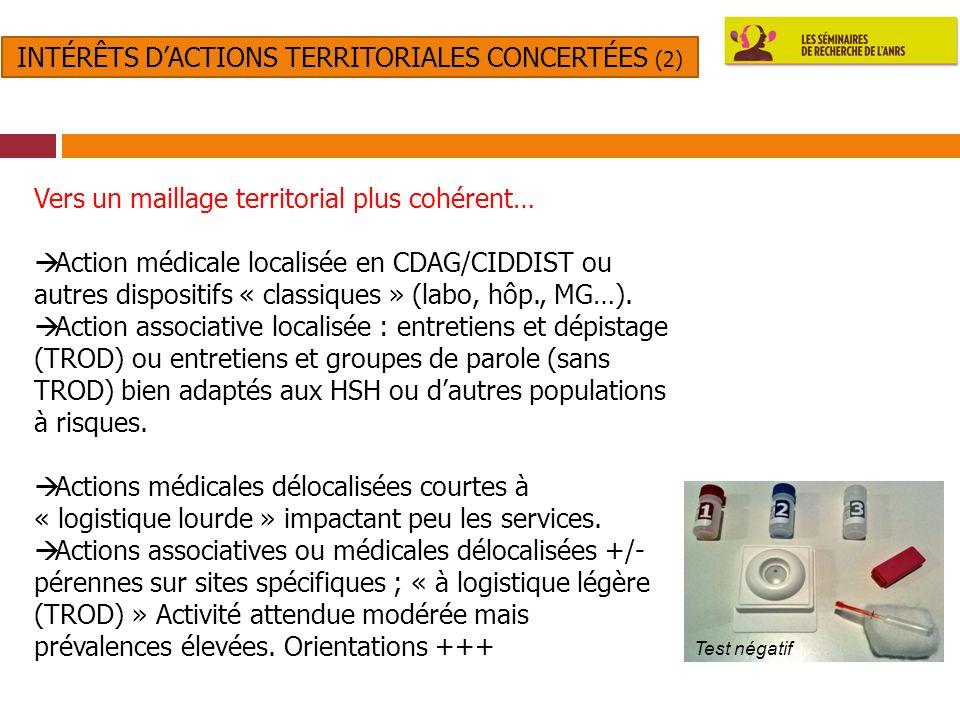 6 PDH ANRS 06/05/2011 Test négatif Vers un maillage territorial plus cohérent… Action médicale localisée en CDAG/CIDDIST ou autres dispositifs « class