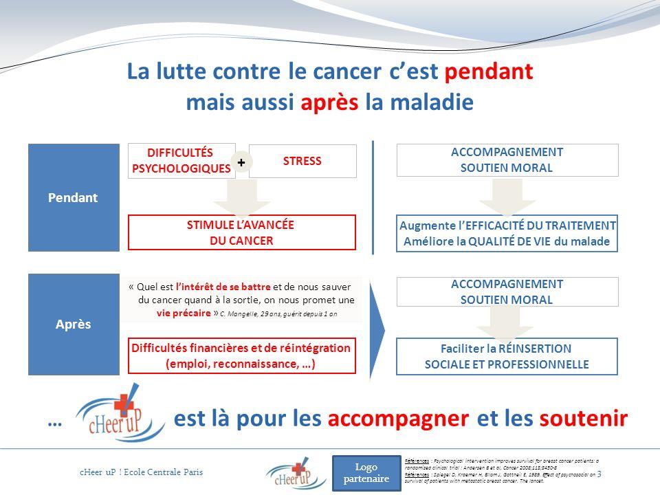 Logo partenaire La lutte contre le cancer cest pendant mais aussi après la maladie cHeer uP ! Ecole Centrale Paris3 Pendant … est là pour les accompag