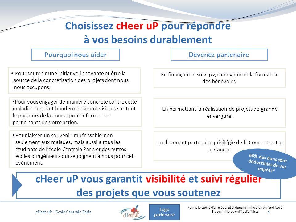 Logo partenaire Choisissez cHeer uP pour répondre à vos besoins durablement 9 Pourquoi nous aider Pour soutenir une initiative innovante et être la source de la concrétisation des projets dont nous nous occupons.
