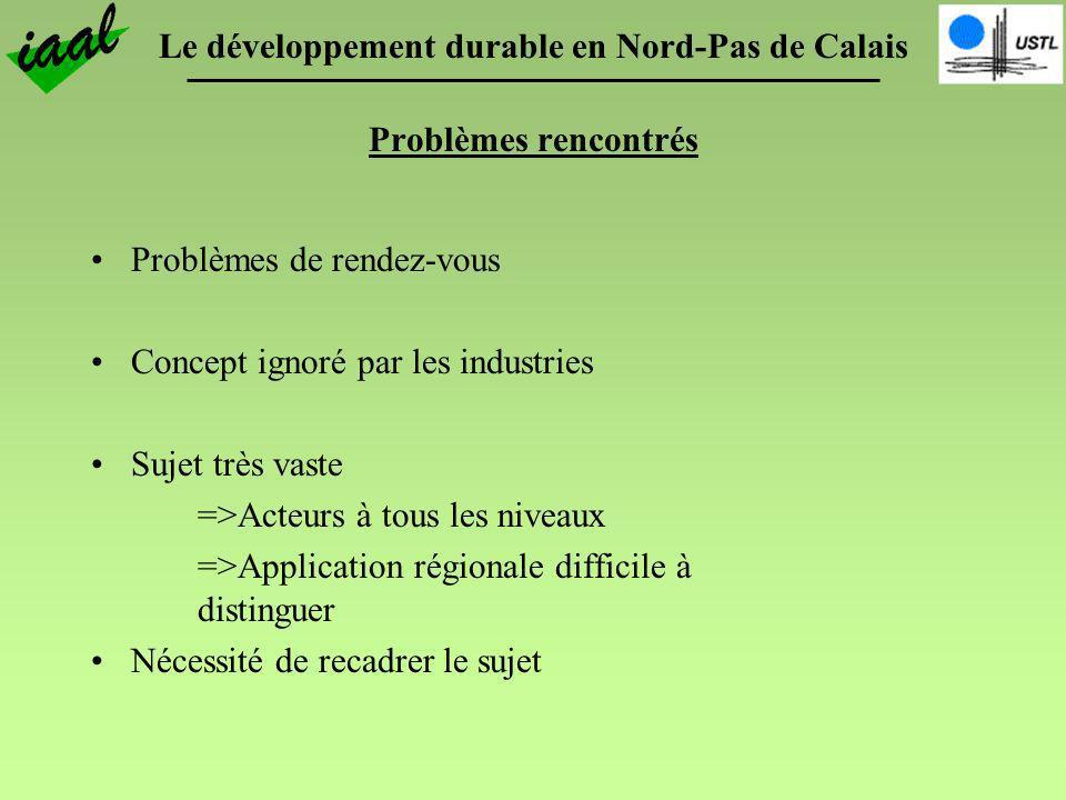 Le développement durable en Nord-Pas de Calais Problèmes rencontrés Problèmes de rendez-vous Concept ignoré par les industries Sujet très vaste =>Acte