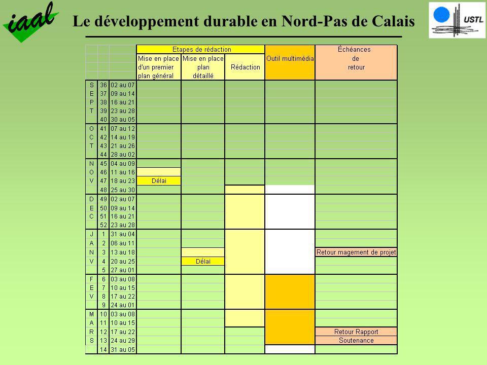 Le développement durable en Nord-Pas de Calais IV.