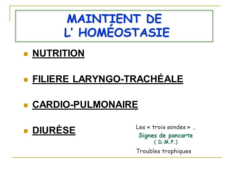 MAINTIENT DE L HOMÉOSTASIE NUTRITION FILIERE LARYNGO-TRACHÉALE CARDIO-PULMONAIRE DIURÈSE Les « trois sondes » … Signes de pancarte ( D.M.P.) Troubles