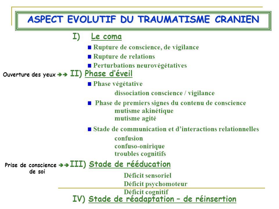 ASPECT EVOLUTIF DU TRAUMATISME CRANIEN I)Le coma IV) Stade de réadaptation – de réinsertion II) Phase déveil Ouverture des yeux III) Stade de rééducat