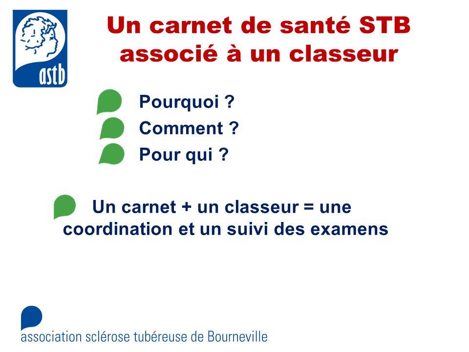 Un carnet de santé STB associé à un classeur Pourquoi ? Comment ? Pour qui ? Un carnet + un classeur = une coordination et un suivi des examens