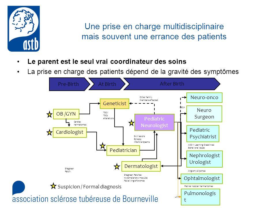 Une prise en charge multidisciplinaire mais souvent une errance des patients Le parent est le seul vrai coordinateur des soins La prise en charge des