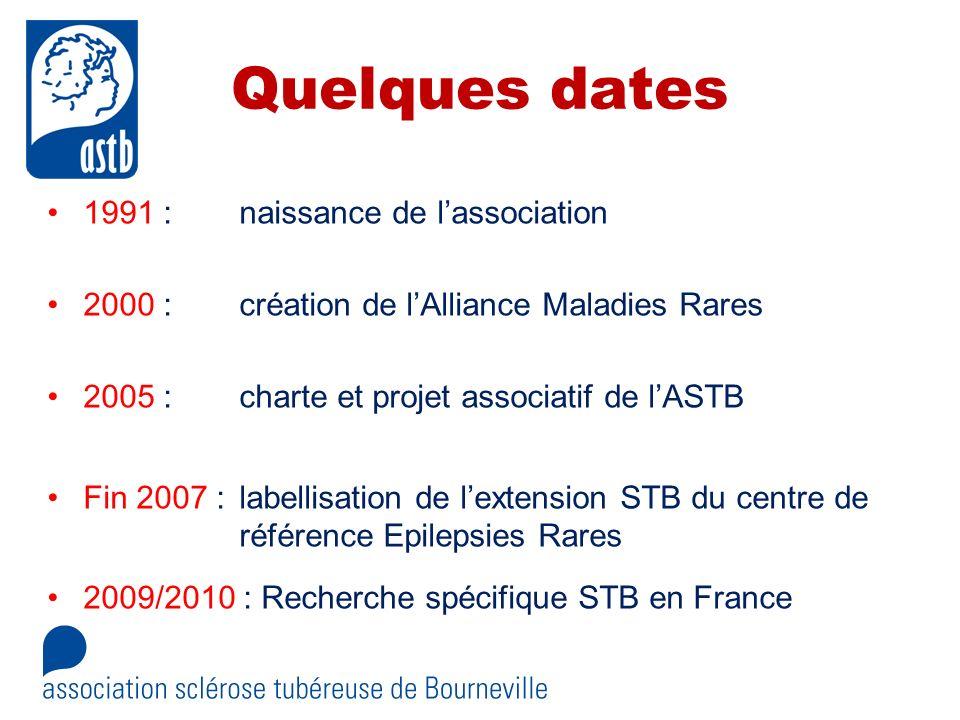 Quelques dates 1991 :naissance de lassociation 2000 :création de lAlliance Maladies Rares 2005 :charte et projet associatif de lASTB Fin 2007 : labell