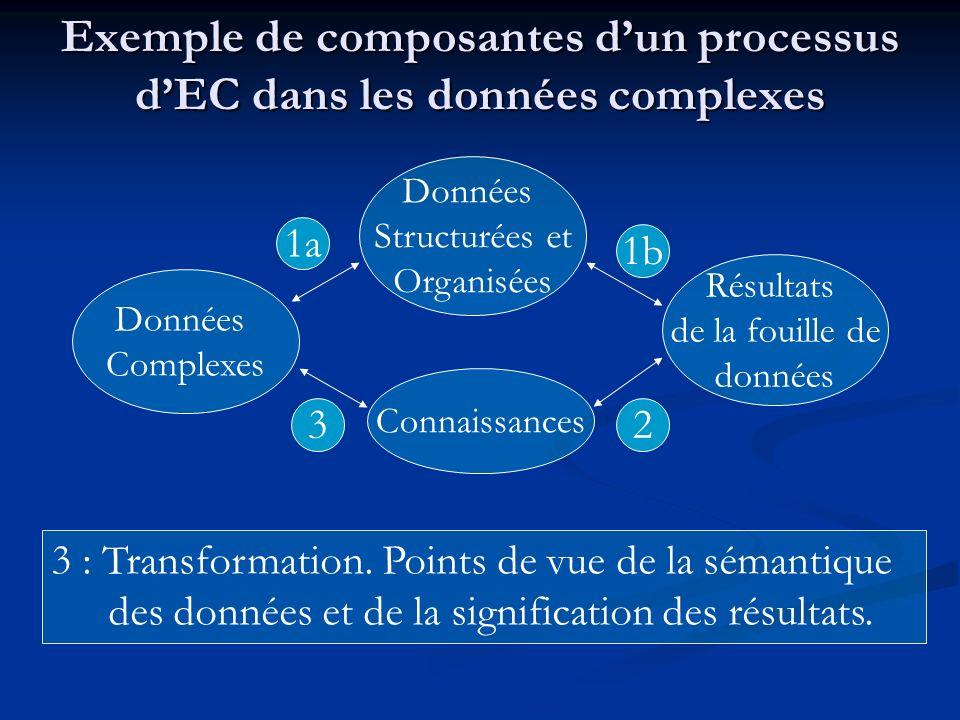 3 : Transformation. Points de vue de la sémantique des données et de la signification des résultats. Exemple de composantes dun processus dEC dans les