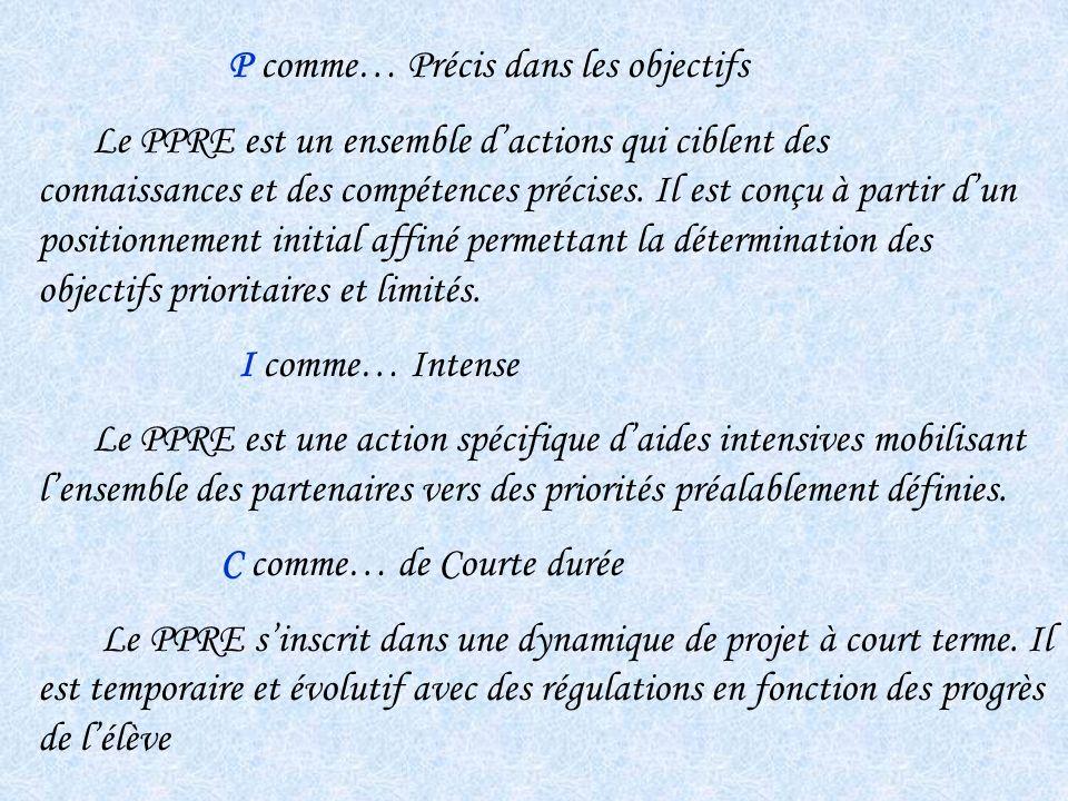 P comme… Précis dans les objectifs Le PPRE est un ensemble dactions qui ciblent des connaissances et des compétences précises. Il est conçu à partir d