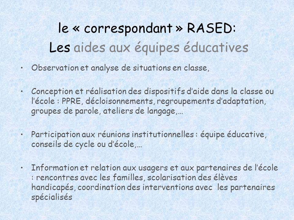 le « correspondant » RASED: Les aides aux équipes éducatives Observation et analyse de situations en classe, Conception et réalisation des dispositifs