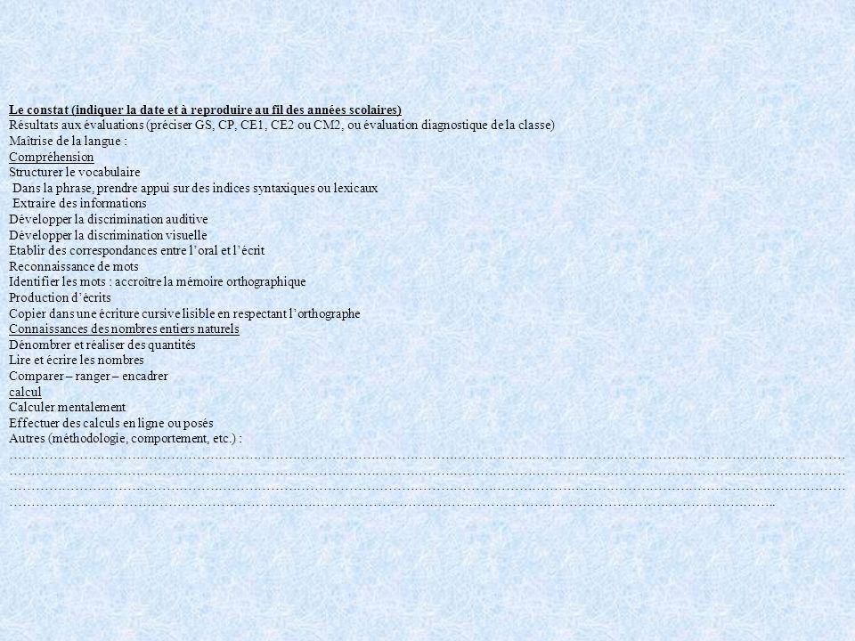 Le constat (indiquer la date et à reproduire au fil des années scolaires) Résultats aux évaluations (préciser GS, CP, CE1, CE2 ou CM2, ou évaluation d