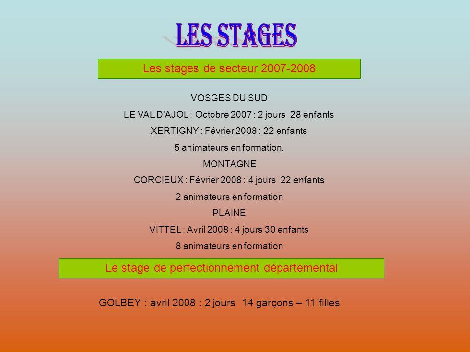 Les stages de secteur 2007-2008 Le stage de perfectionnement départemental VOSGES DU SUD LE VAL DAJOL : Octobre 2007 : 2 jours 28 enfants XERTIGNY : Février 2008 : 22 enfants 5 animateurs en formation.