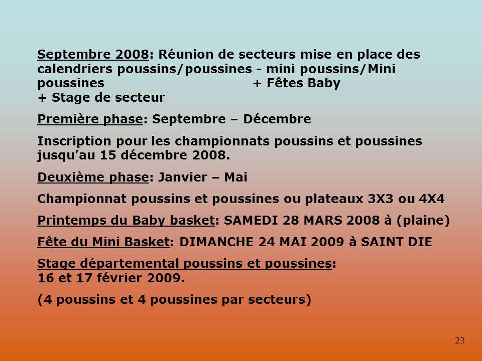 Septembre 2008: Réunion de secteurs mise en place des calendriers poussins/poussines - mini poussins/Mini poussines + Fêtes Baby + Stage de secteur Pr