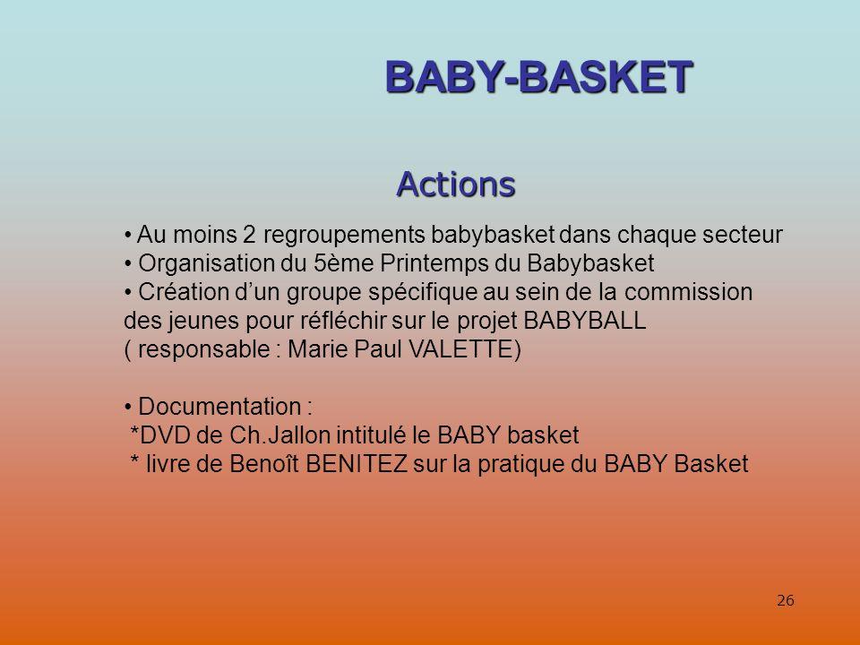 26 Actions Au moins 2 regroupements babybasket dans chaque secteur Organisation du 5ème Printemps du Babybasket Création dun groupe spécifique au sein de la commission des jeunes pour réfléchir sur le projet BABYBALL ( responsable : Marie Paul VALETTE) Documentation : *DVD de Ch.Jallon intitulé le BABY basket * livre de Benoît BENITEZ sur la pratique du BABY Basket BABY-BASKET