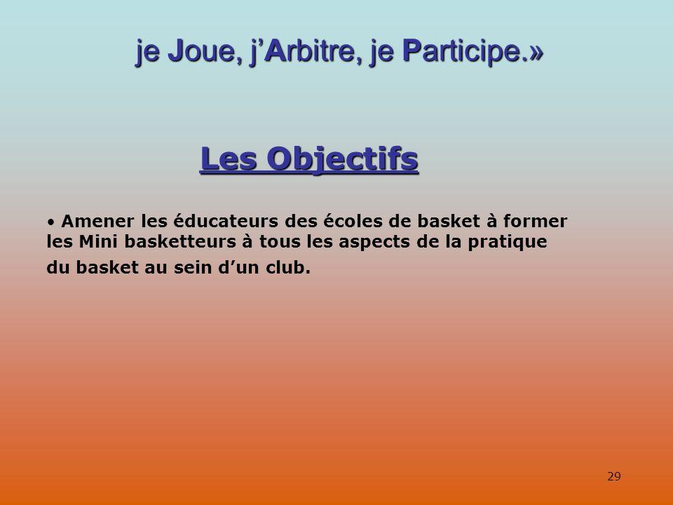 Les Objectifs Amener les éducateurs des écoles de basket à former les Mini basketteurs à tous les aspects de la pratique du basket au sein dun club.