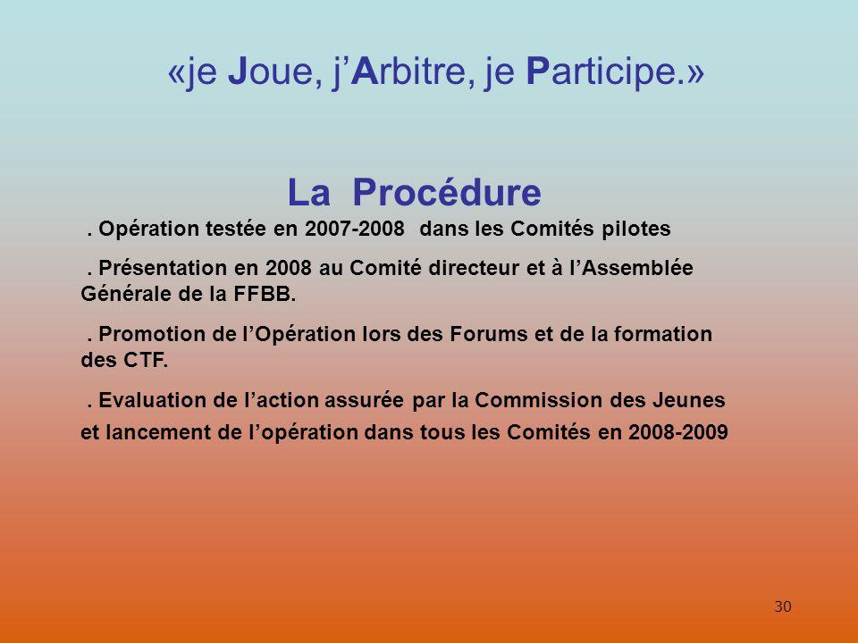 La Procédure. Opération testée en 2007-2008 dans les Comités pilotes. Présentation en 2008 au Comité directeur et à lAssemblée Générale de la FFBB.. P