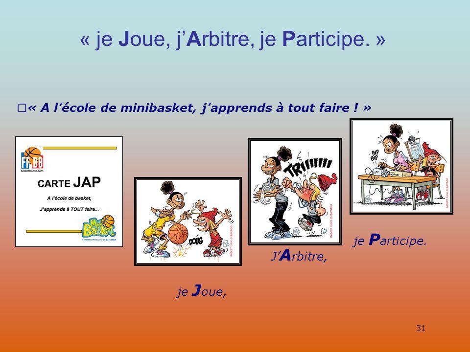 « je Joue, jArbitre, je Participe. » je J oue, J A rbitre, je P articipe. « A lécole de minibasket, japprends à tout faire ! » 31