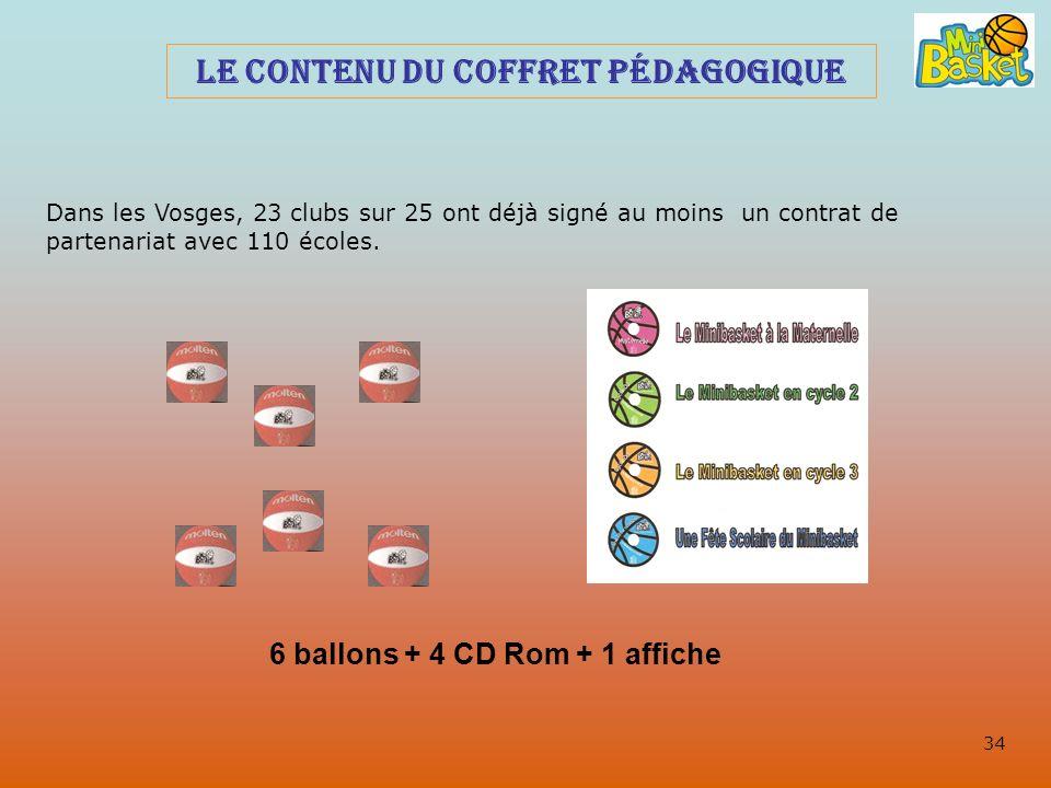 Dans les Vosges, 23 clubs sur 25 ont déjà signé au moins un contrat de partenariat avec 110 écoles. Le contenu du coffret pédagogique 34 6 ballons + 4