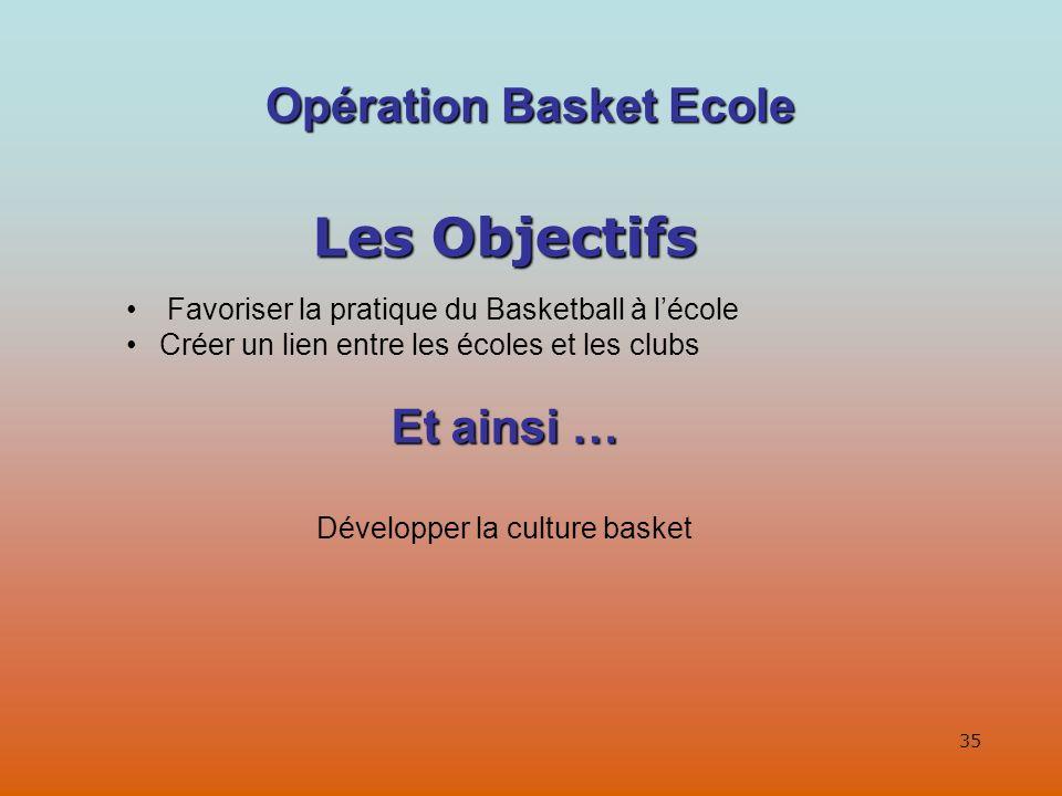 35 Les Objectifs Favoriser la pratique du Basketball à lécole Créer un lien entre les écoles et les clubs Et ainsi … Développer la culture basket Opération Basket Ecole