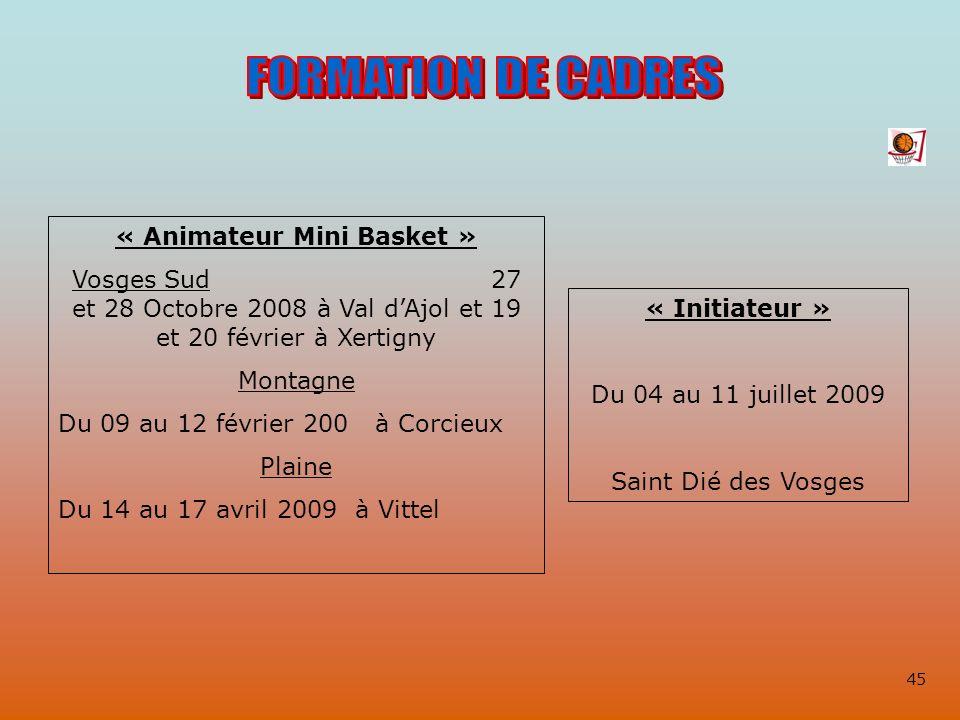 « Animateur Mini Basket » Vosges Sud 27 et 28 Octobre 2008 à Val dAjol et 19 et 20 février à Xertigny Montagne Du 09 au 12 février 200 à Corcieux Plaine Du 14 au 17 avril 2009 à Vittel « Initiateur » Du 04 au 11 juillet 2009 Saint Dié des Vosges 45