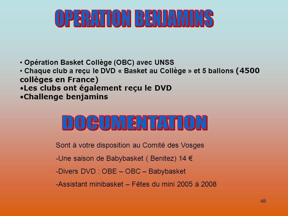 48 Opération Basket Collège (OBC) avec UNSS Chaque club a reçu le DVD « Basket au Collège » et 5 ballons (4500 collèges en France) Les clubs ont également reçu le DVD Challenge benjamins Sont à votre disposition au Comité des Vosges -Une saison de Babybasket ( Benitez) 14 -Divers DVD : OBE – OBC – Babybasket -Assistant minibasket – Fêtes du mini 2005 à 2008