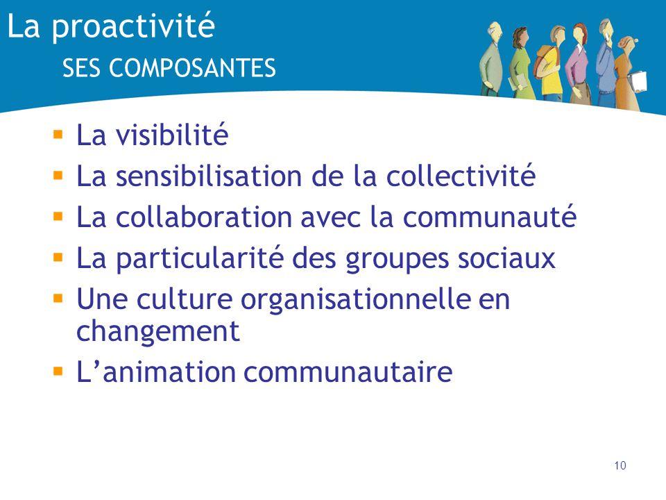 10 La proactivité SES COMPOSANTES La visibilité La sensibilisation de la collectivité La collaboration avec la communauté La particularité des groupes sociaux Une culture organisationnelle en changement Lanimation communautaire