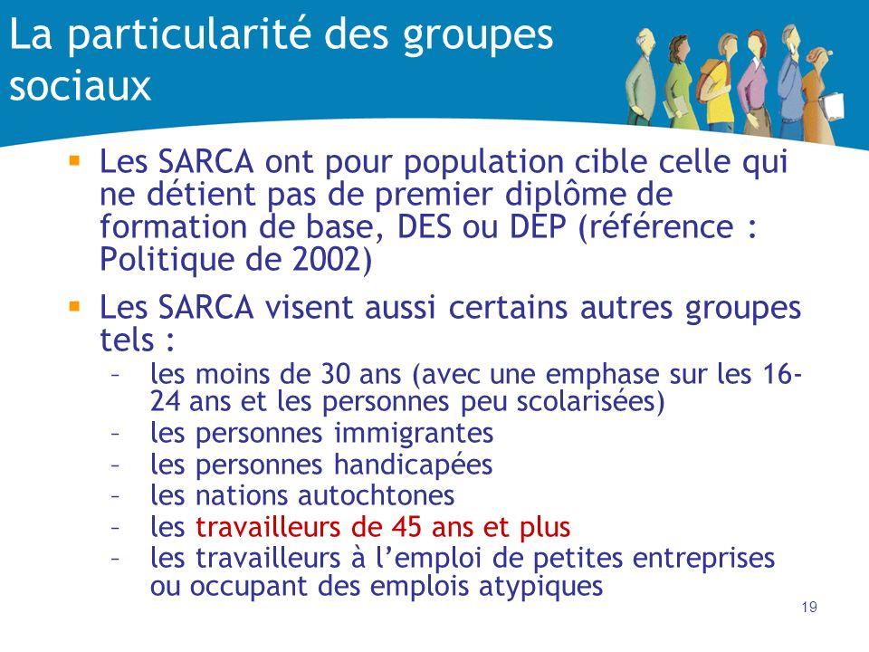 19 La particularité des groupes sociaux Les SARCA ont pour population cible celle qui ne détient pas de premier diplôme de formation de base, DES ou D