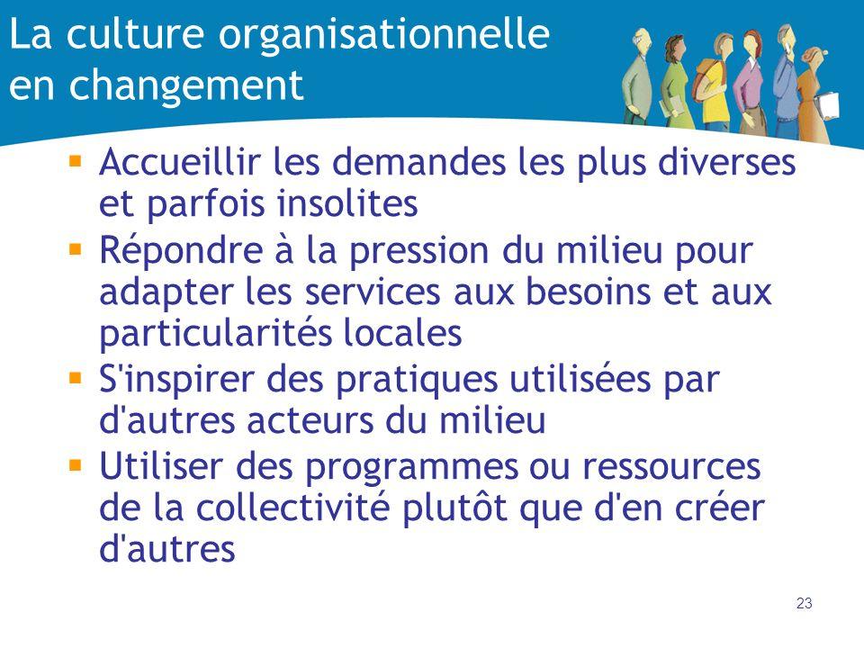 23 La culture organisationnelle en changement Accueillir les demandes les plus diverses et parfois insolites Répondre à la pression du milieu pour ada