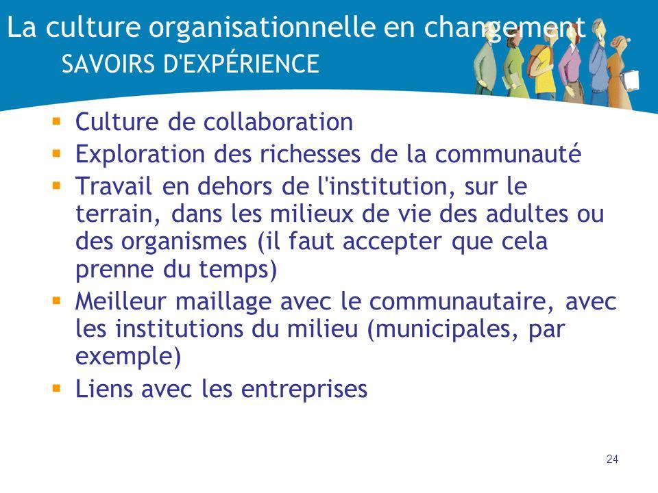 24 La culture organisationnelle en changement SAVOIRS D'EXPÉRIENCE Culture de collaboration Exploration des richesses de la communauté Travail en deho