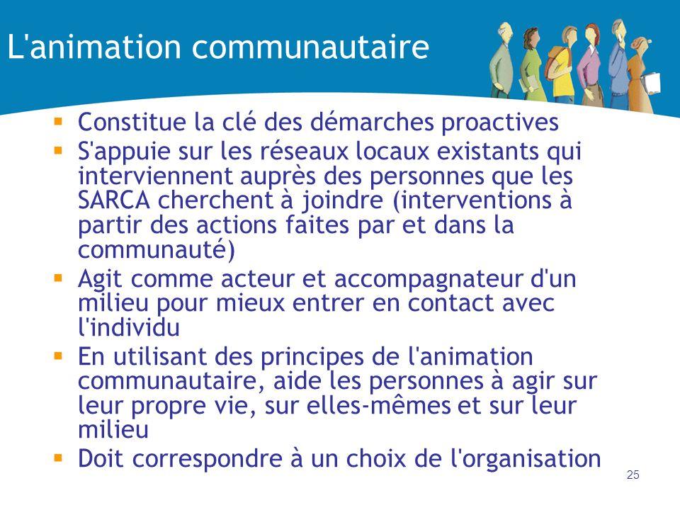 25 L'animation communautaire Constitue la clé des démarches proactives S'appuie sur les réseaux locaux existants qui interviennent auprès des personne